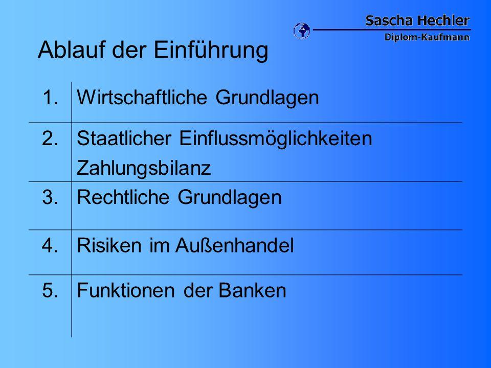 Ablauf der Einführung 1. Wirtschaftliche Grundlagen 2.