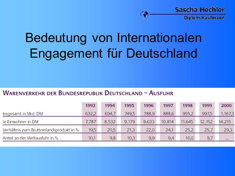 Bedeutung von Internationalen Engagement für Deutschland