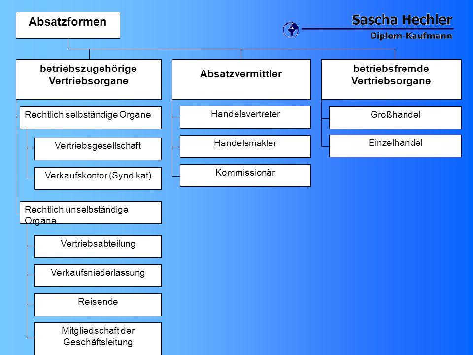 Absatzformen betriebszugehörige Vertriebsorgane Absatzvermittler