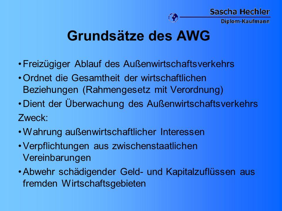 Grundsätze des AWG Freizügiger Ablauf des Außenwirtschaftsverkehrs