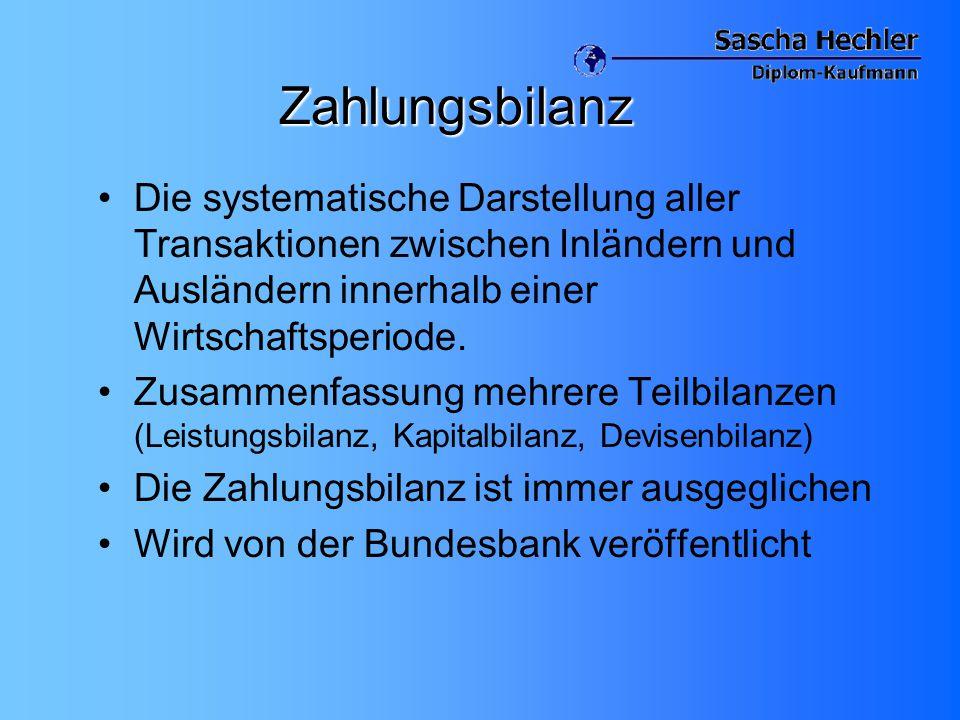 Zahlungsbilanz Die systematische Darstellung aller Transaktionen zwischen Inländern und Ausländern innerhalb einer Wirtschaftsperiode.