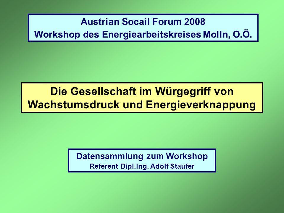 Austrian Socail Forum 2008 Workshop des Energiearbeitskreises Molln, O.Ö. Die Gesellschaft im Würgegriff von Wachstumsdruck und Energieverknappung.