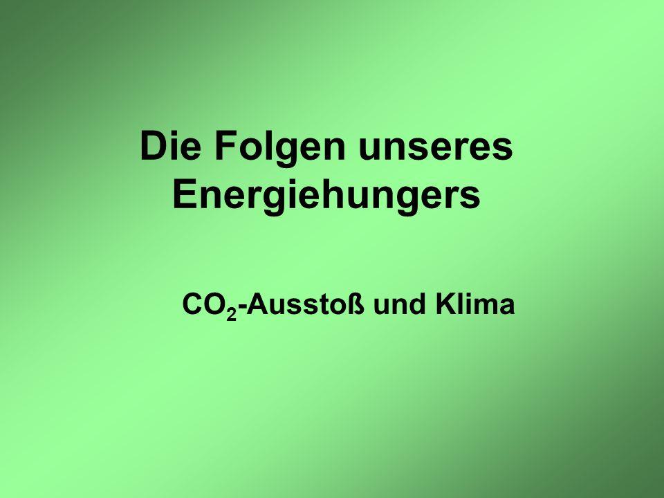 Die Folgen unseres Energiehungers