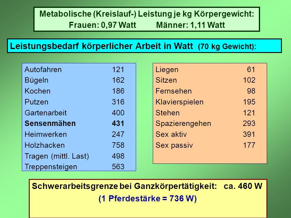 Leistungsbedarf körperlicher Arbeit in Watt (70 kg Gewicht):