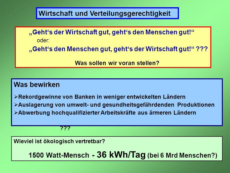 1500 Watt-Mensch - 36 kWh/Tag (bei 6 Mrd Menschen )