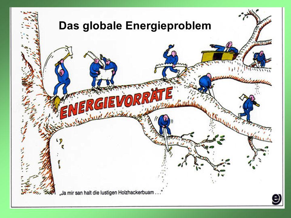 Das globale Energieproblem
