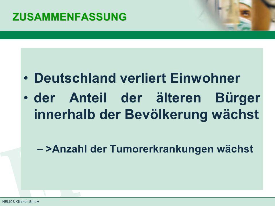 Deutschland verliert Einwohner