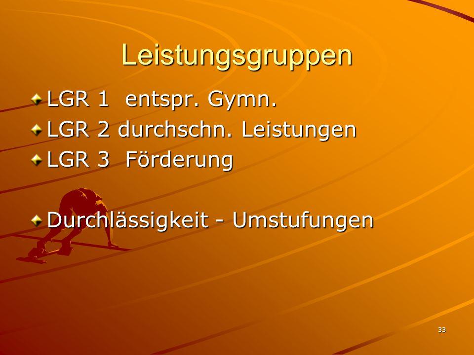 Leistungsgruppen LGR 1 entspr. Gymn. LGR 2 durchschn. Leistungen