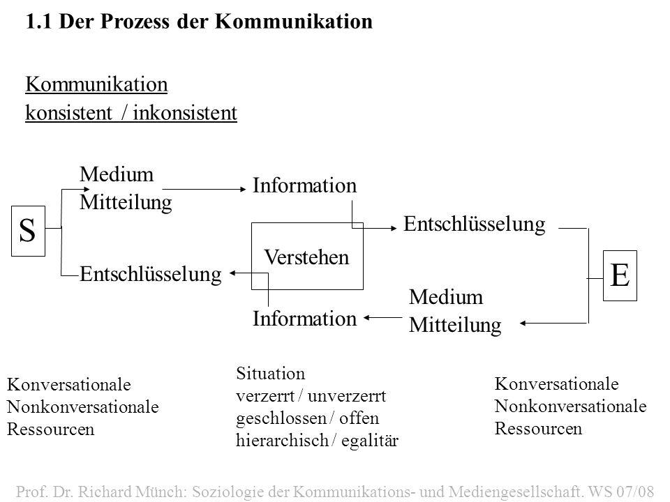 S E 1.1 Der Prozess der Kommunikation Kommunikation