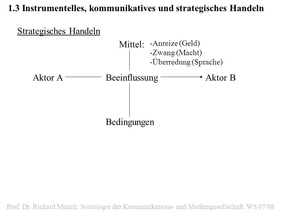 1.3 Instrumentelles, kommunikatives und strategisches Handeln