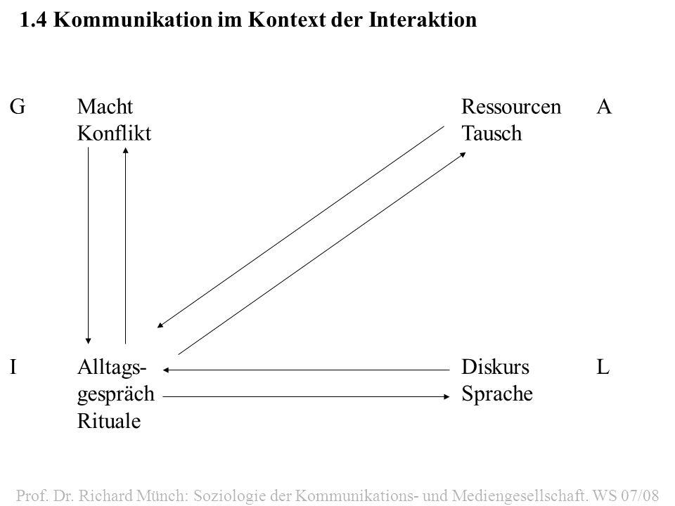 1.4 Kommunikation im Kontext der Interaktion