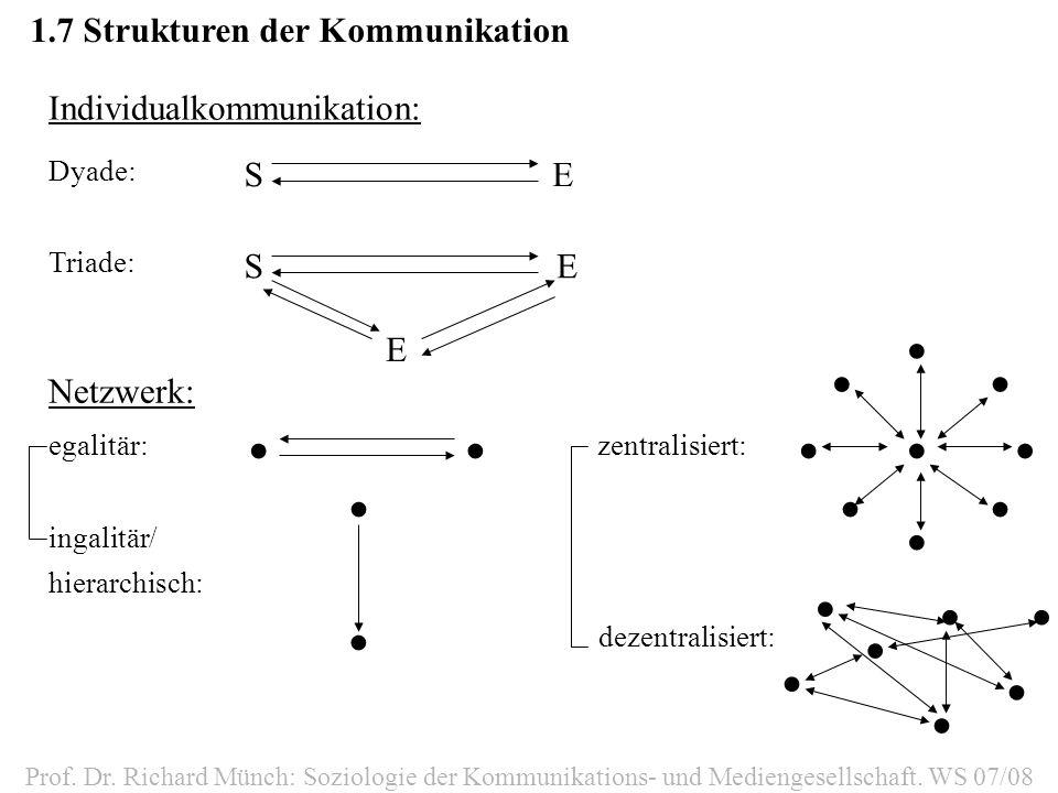 1.7 Strukturen der Kommunikation