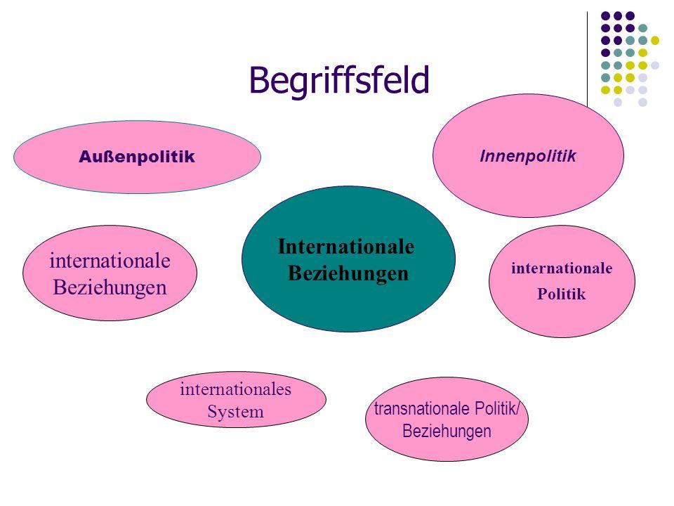transnationale Politik/