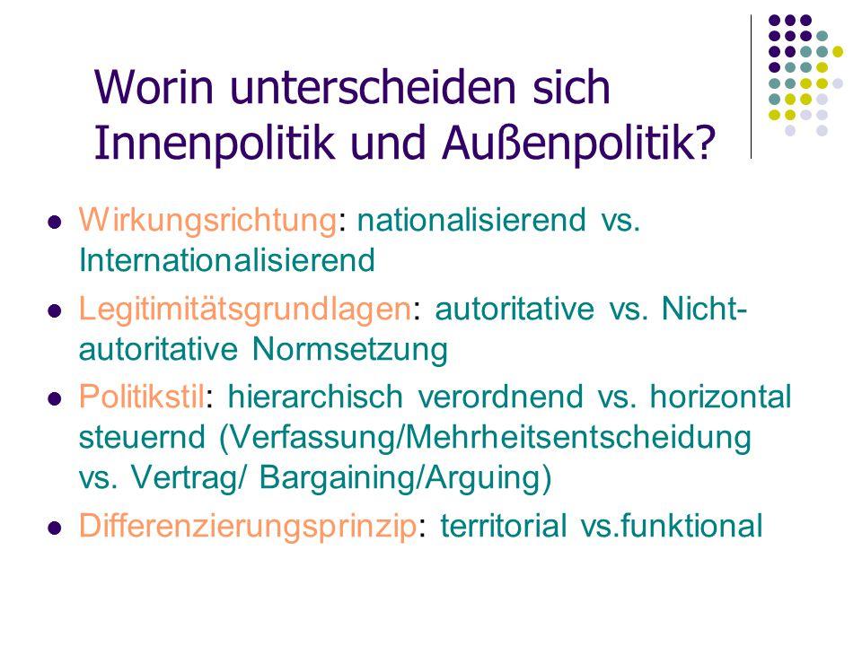 Worin unterscheiden sich Innenpolitik und Außenpolitik
