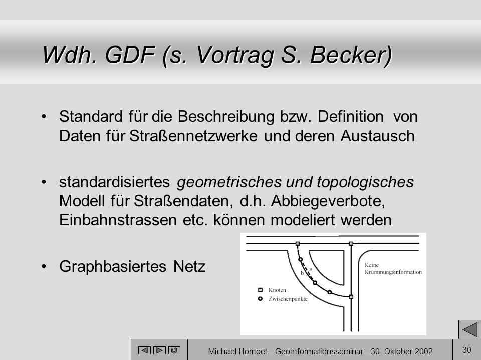Wdh. GDF (s. Vortrag S. Becker)