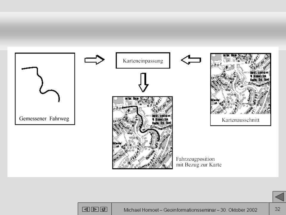 Michael Homoet – Geoinformationsseminar – 30. Oktober 2002
