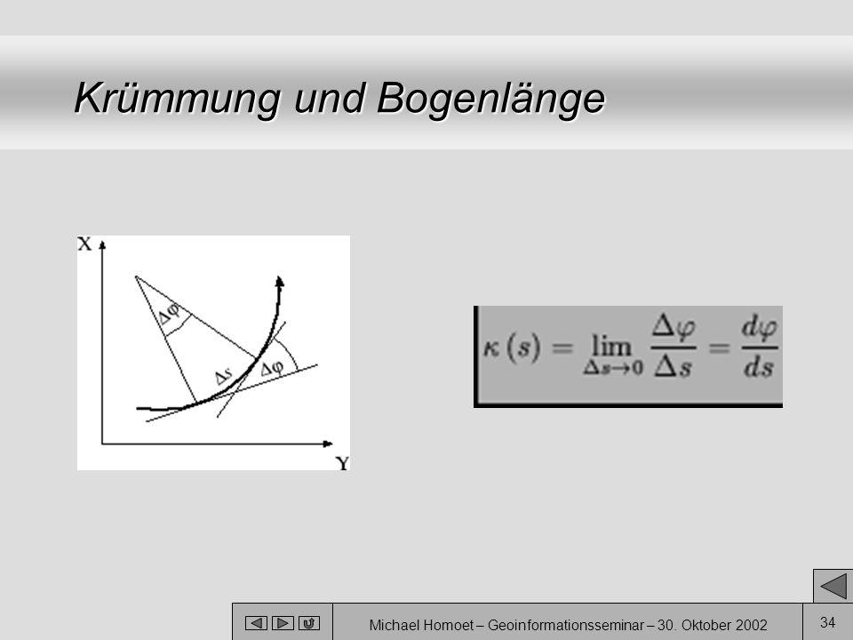 Krümmung und Bogenlänge
