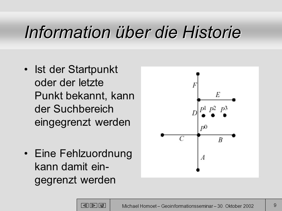 Information über die Historie