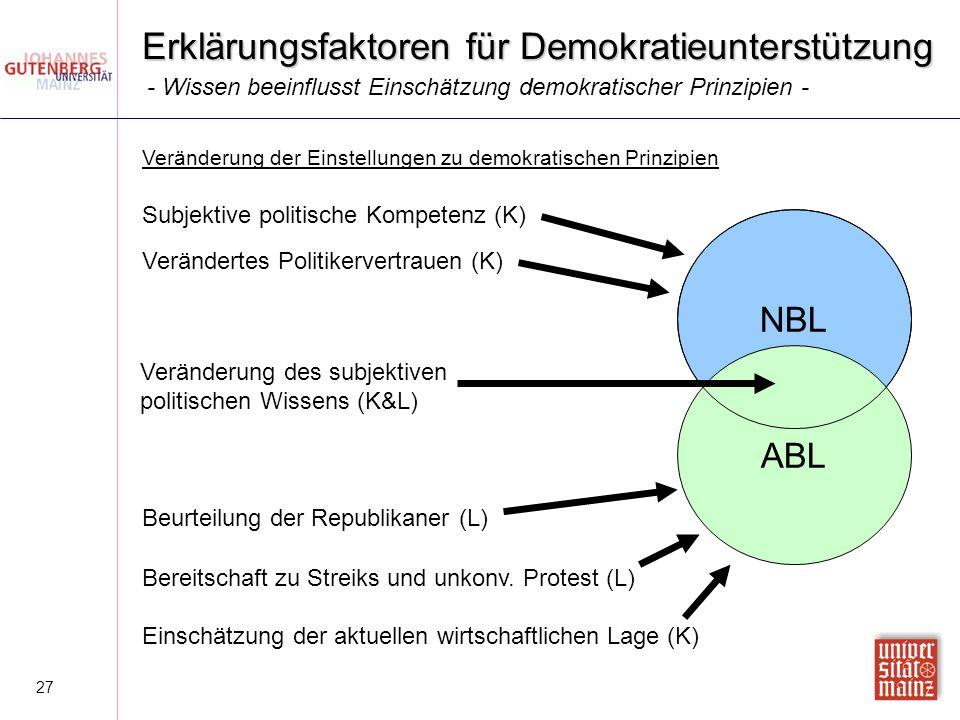 Erklärungsfaktoren für Demokratieunterstützung