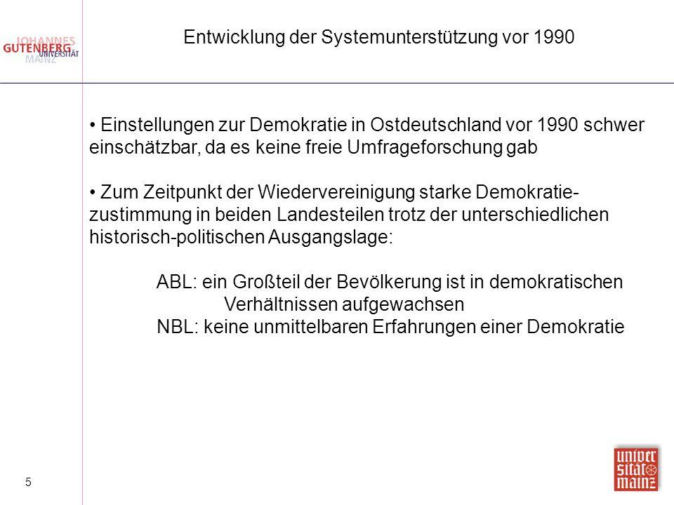 Entwicklung der Systemunterstützung vor 1990