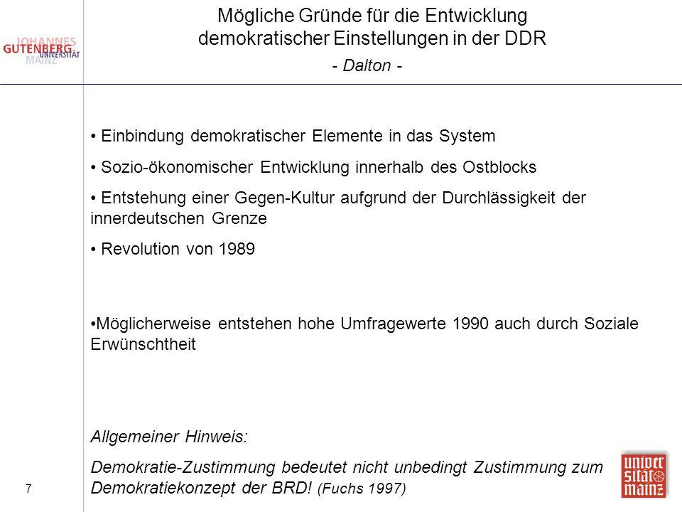 Mögliche Gründe für die Entwicklung demokratischer Einstellungen in der DDR