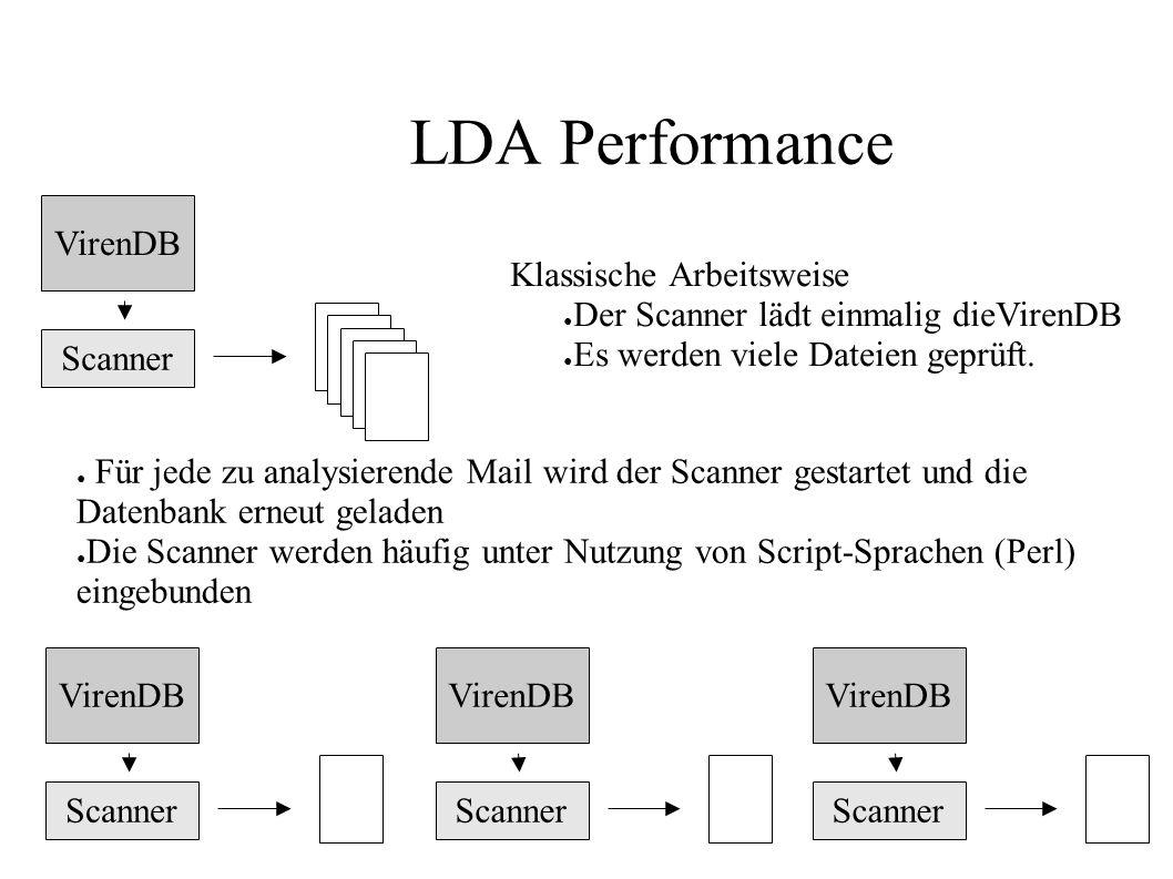 LDA Performance VirenDB Klassische Arbeitsweise