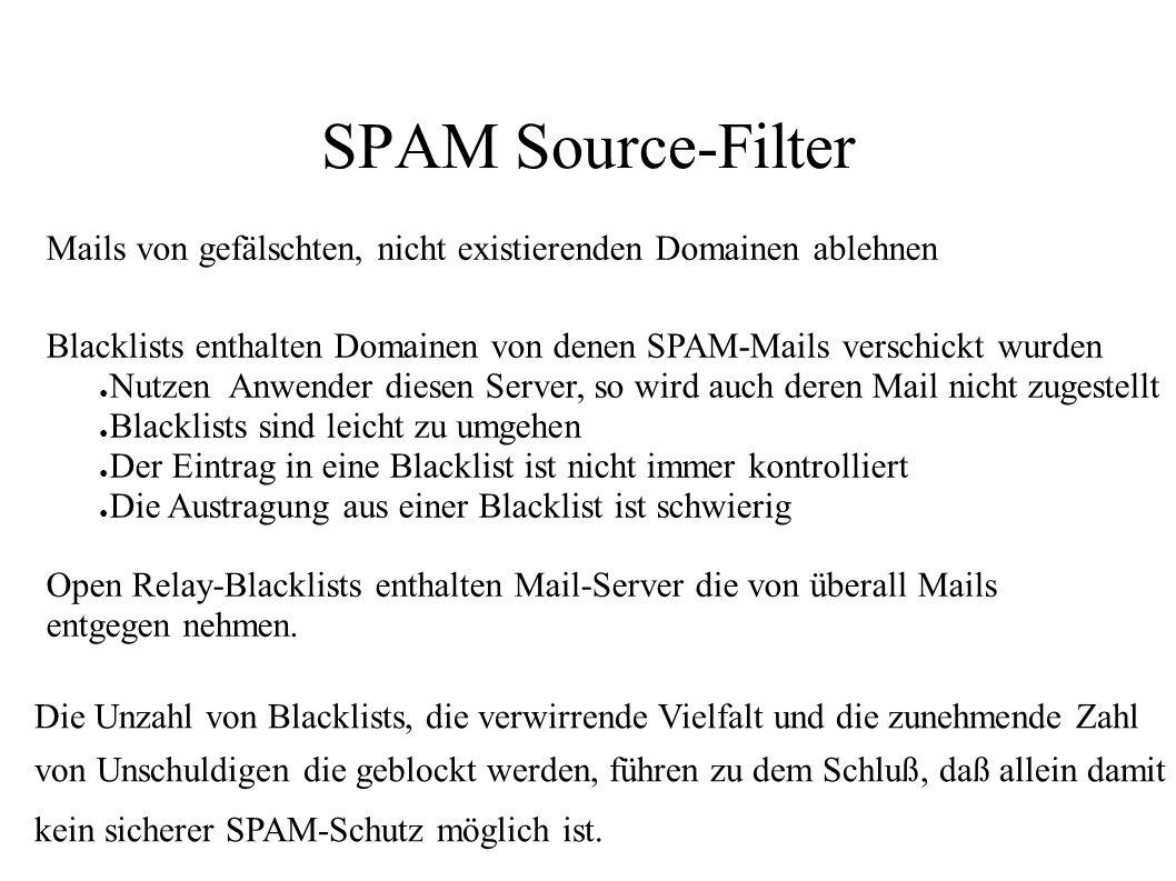 SPAM Source-Filter Mails von gefälschten, nicht existierenden Domainen ablehnen.