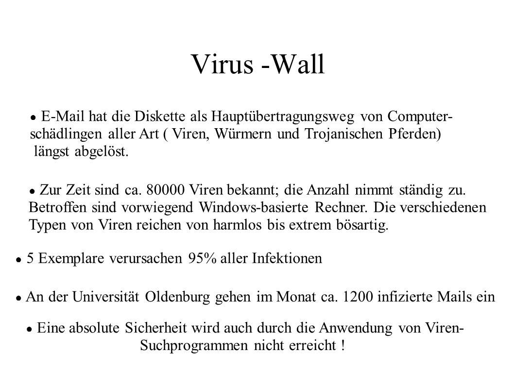 Virus -Wall
