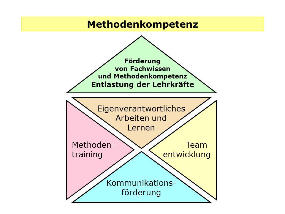 und Methodenkompetenz Entlastung der Lehrkräfte