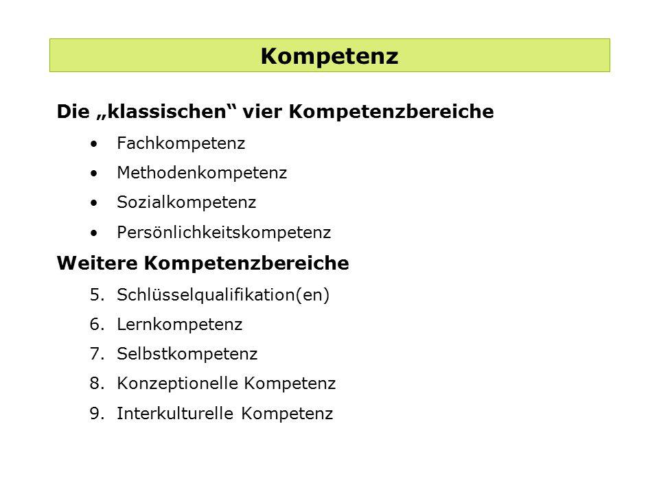 """Kompetenz Die """"klassischen vier Kompetenzbereiche"""