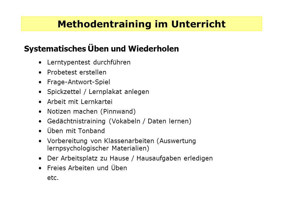 Methodentraining im Unterricht