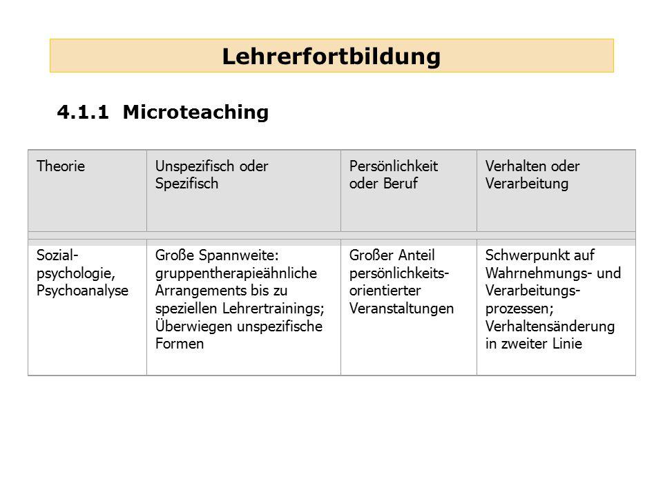 Lehrerfortbildung 4.1.1 Microteaching Theorie