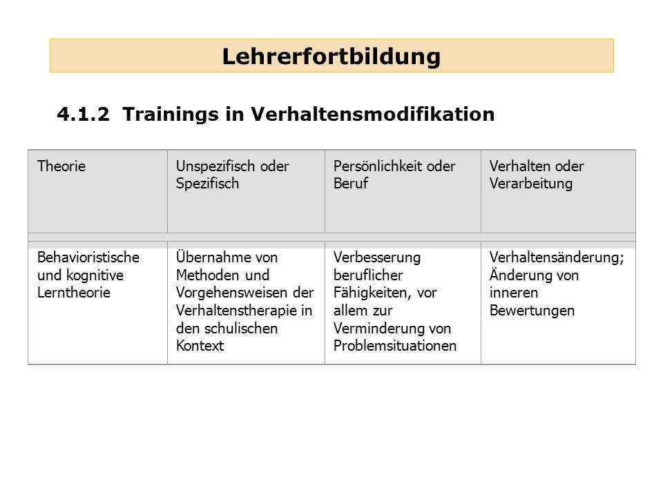 Lehrerfortbildung 4.1.2 Trainings in Verhaltensmodifikation Theorie