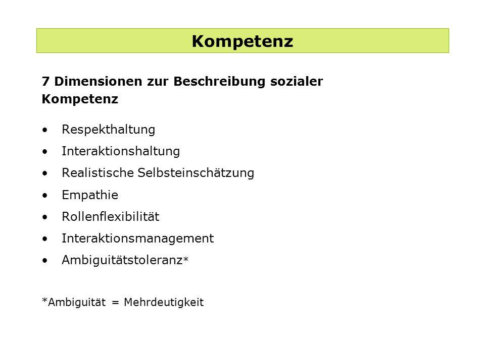 Großartig Training Soziale Fertigkeiten Arbeitsblatt Für Erwachsene ...