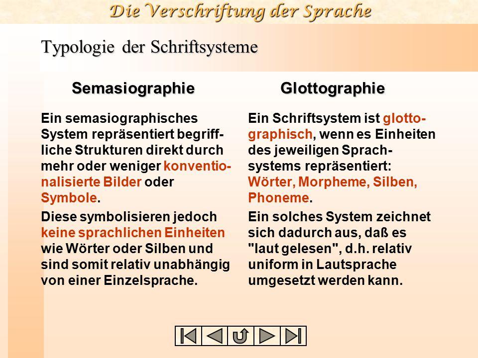 Typologie der Schriftsysteme