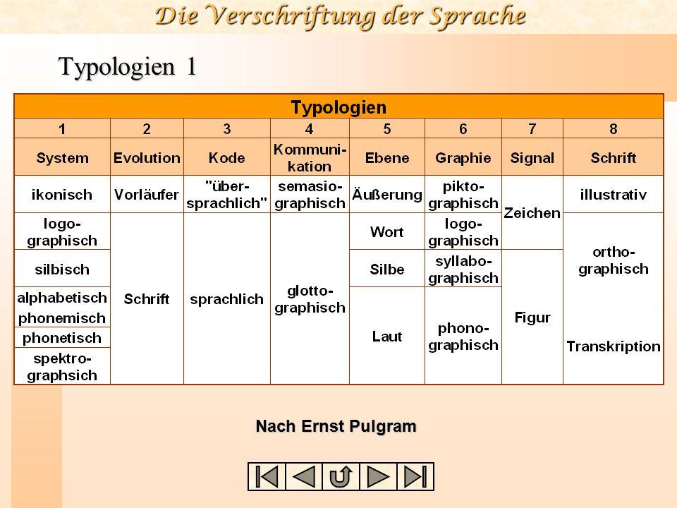 Typologien 1 Nach Ernst Pulgram