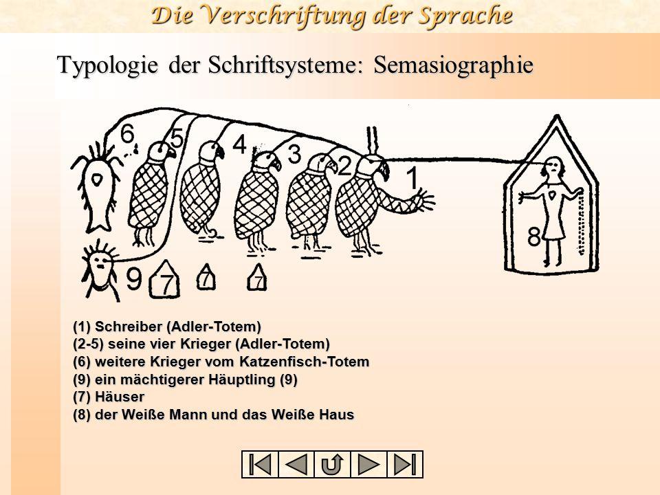 Typologie der Schriftsysteme: Semasiographie
