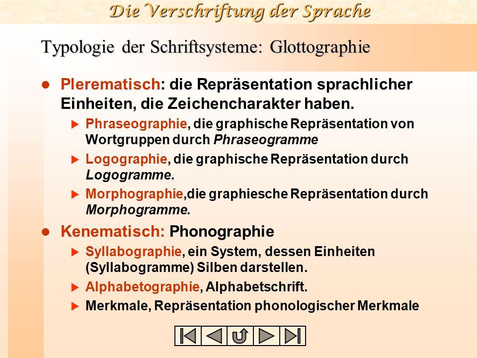 Typologie der Schriftsysteme: Glottographie