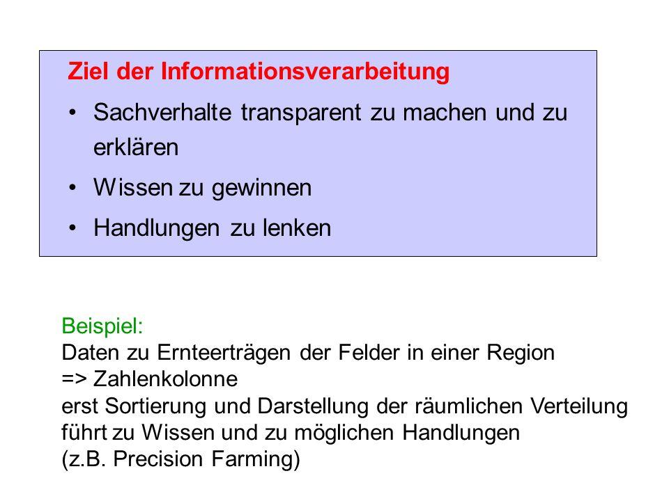 Ziel der Informationsverarbeitung