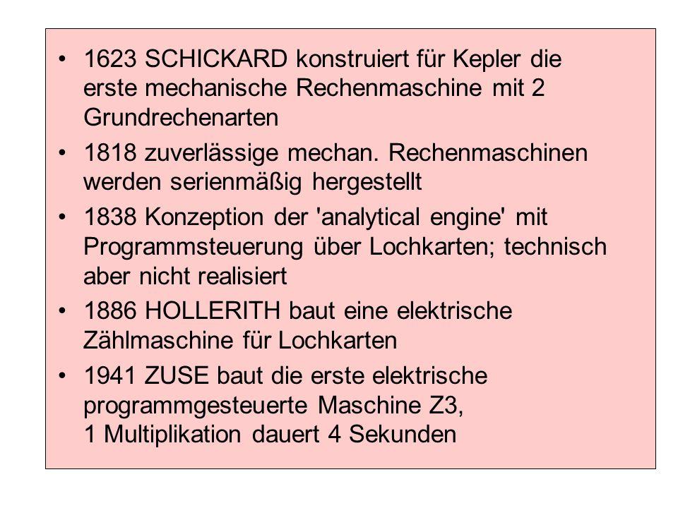 1623 SCHICKARD konstruiert für Kepler die erste mechanische Rechenmaschine mit 2 Grundrechenarten