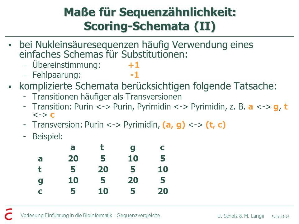 Maße für Sequenzähnlichkeit: Scoring-Schemata (II)