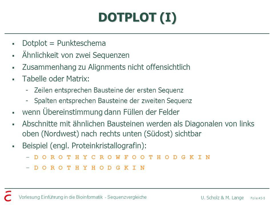 DOTPLOT (I) Dotplot = Punkteschema Ähnlichkeit von zwei Sequenzen