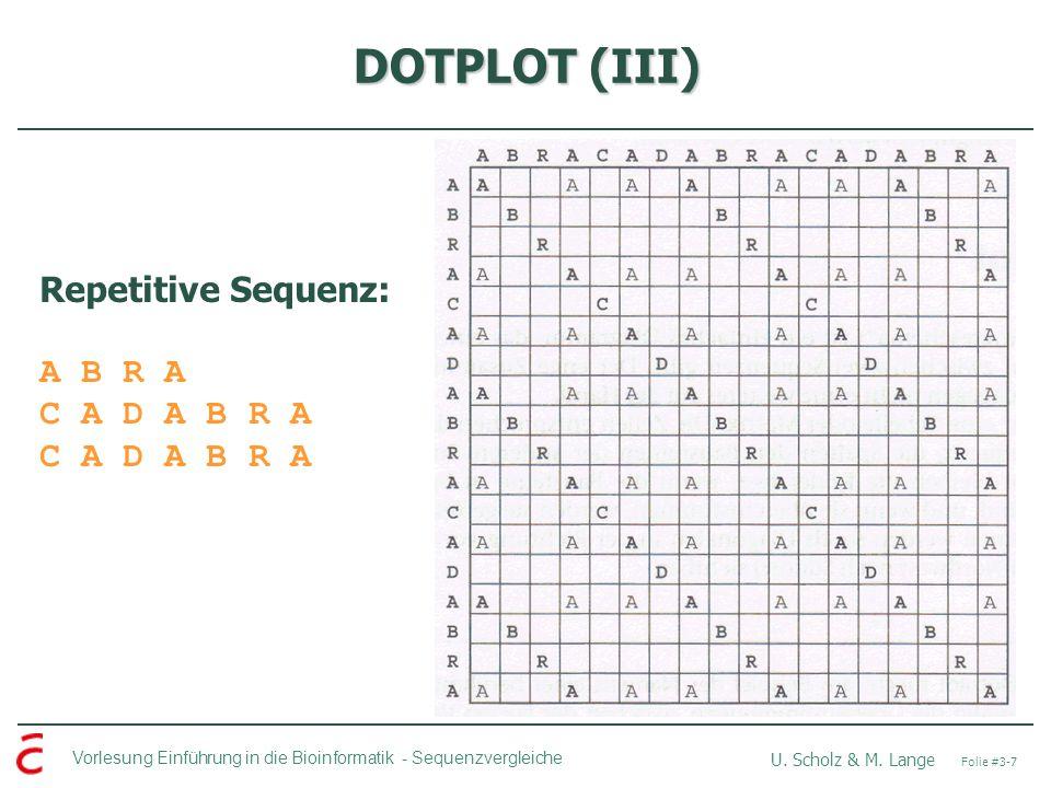 DOTPLOT (III) Repetitive Sequenz: A B R A C A D A B R A C A D A B R A