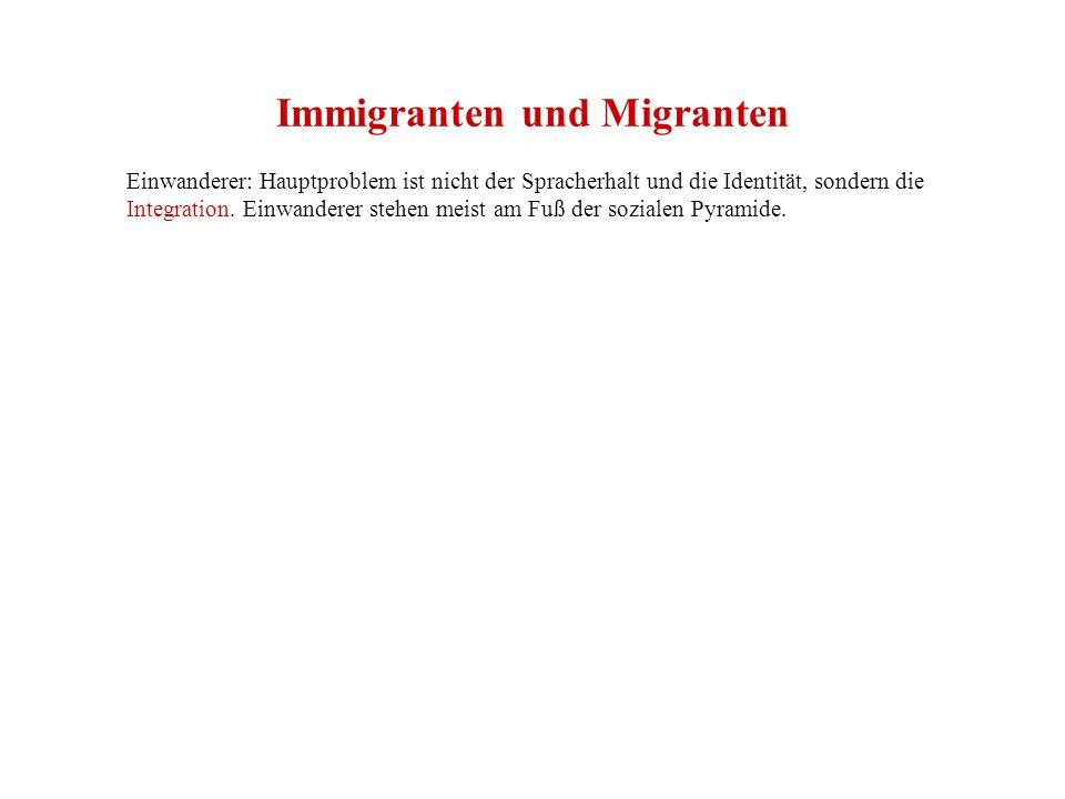 Immigranten und Migranten