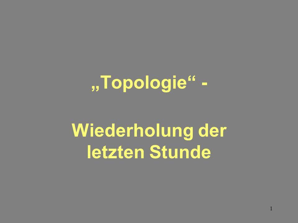 """""""Topologie - Wiederholung der letzten Stunde"""