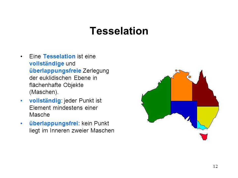 Tesselation Eine Tesselation ist eine vollständige und überlappungsfreie Zerlegung der euklidischen Ebene in flächenhafte Objekte (Maschen).