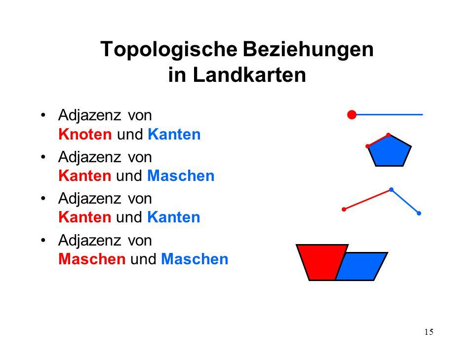 Topologische Beziehungen in Landkarten
