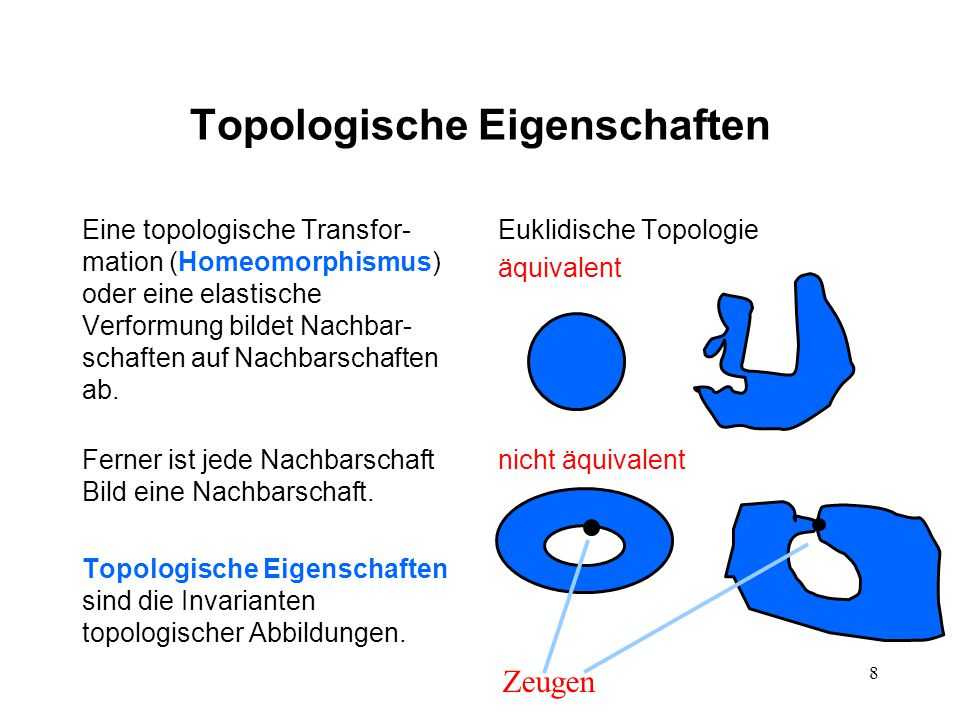 Topologische Eigenschaften