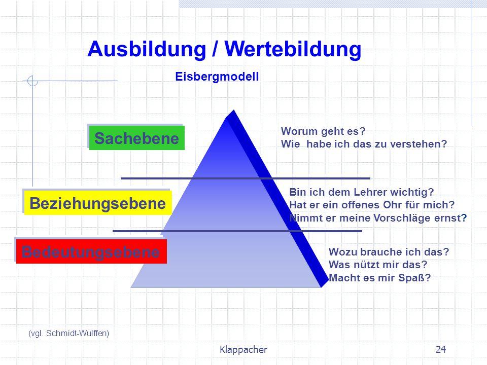 Ausbildung / Wertebildung