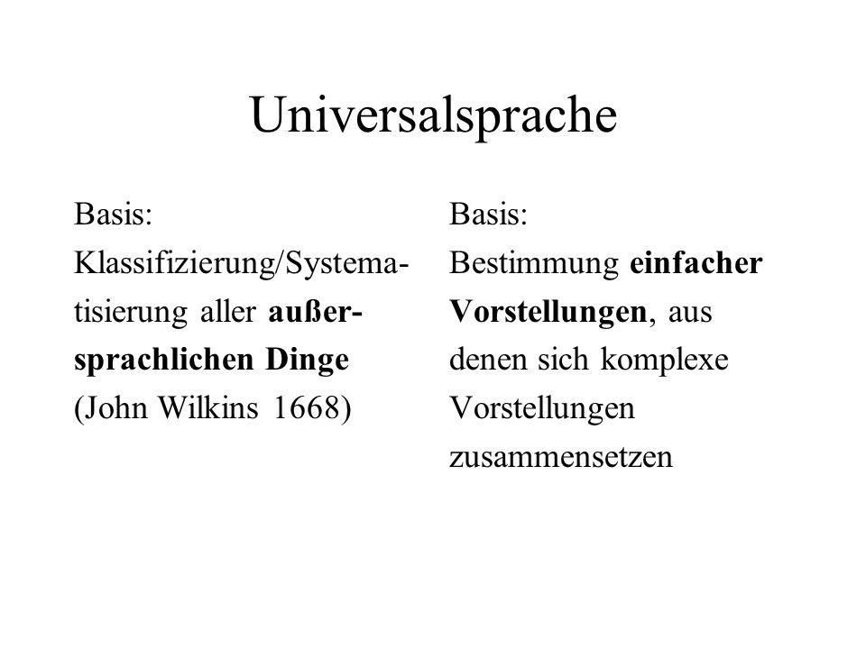 Universalsprache Basis: Klassifizierung/Systema-